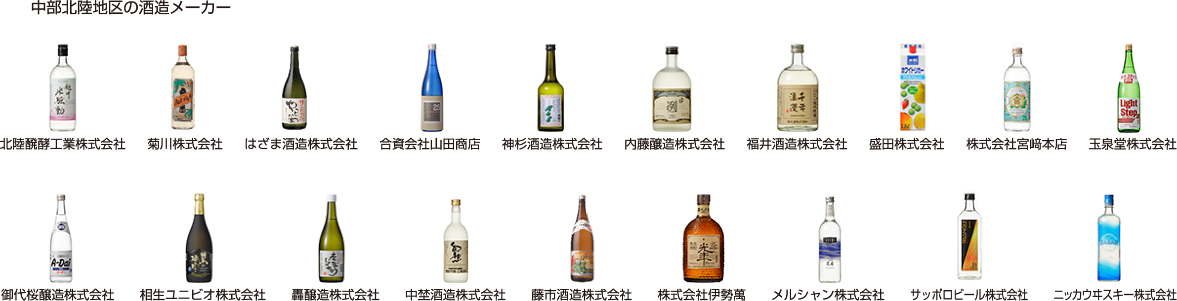 中部北陸地区の酒造メーカー